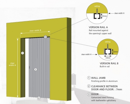 Visualisation assembly of an Aporta folding door