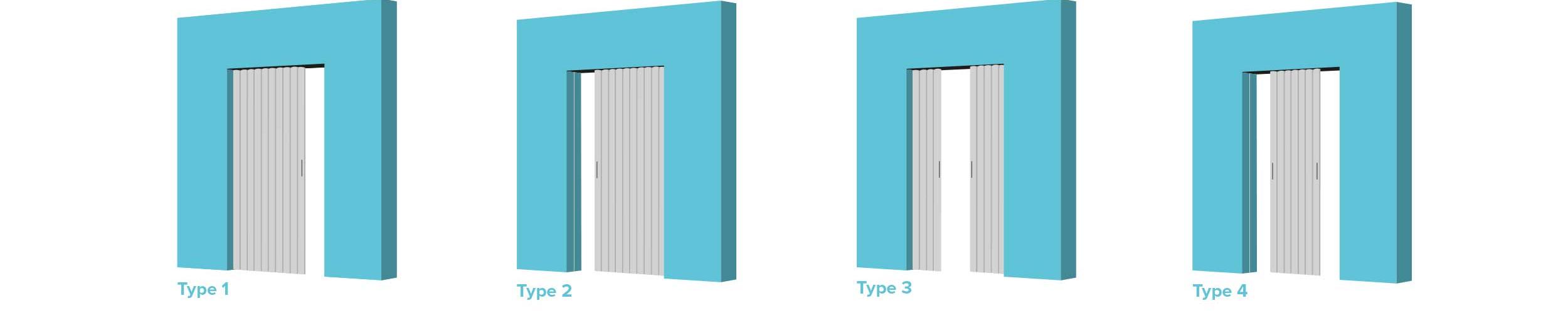 Portes pliantes: types